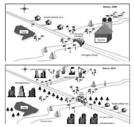 نمونه های نقشه در آیلتس 4